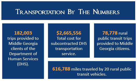 transportation_byNumbers